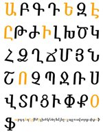 Translators in history - Armenian alphabet